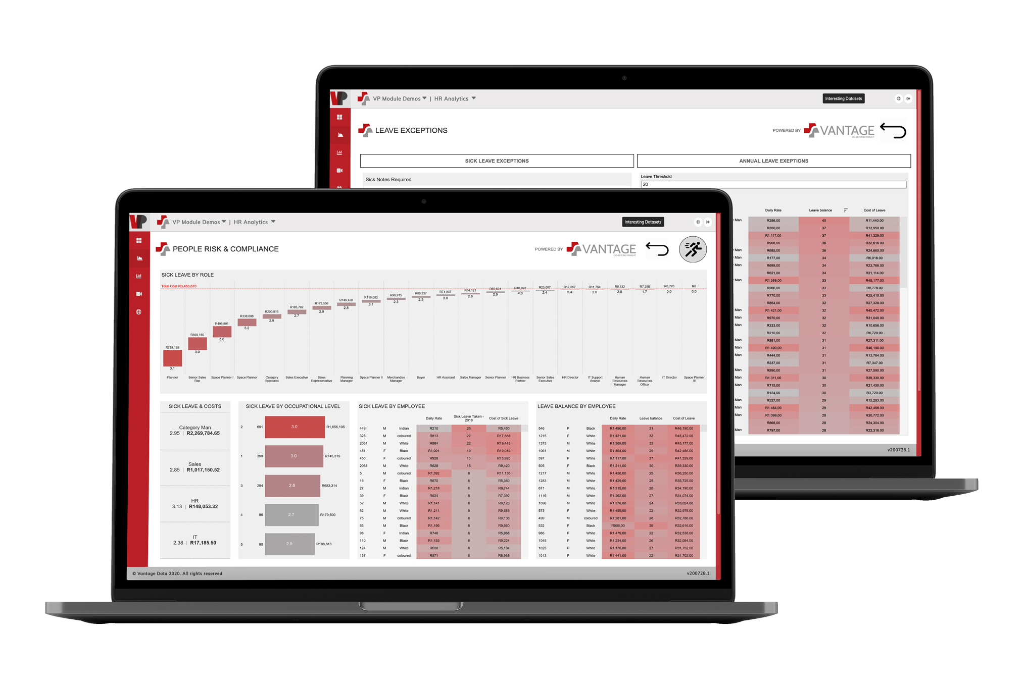 People Risk And Compliance Dashboards