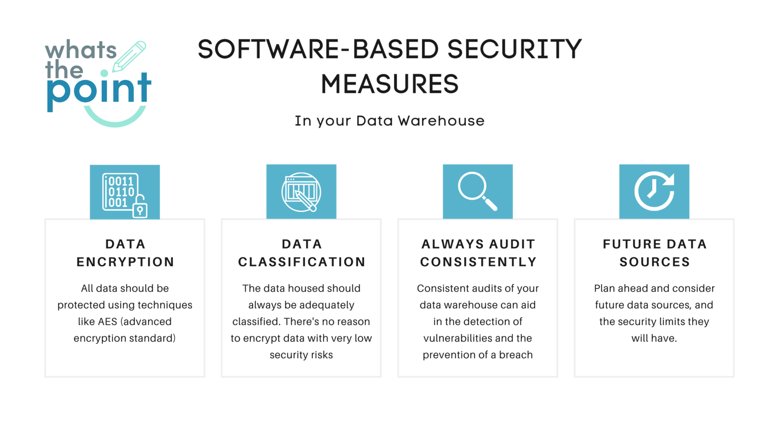 Diagram Of Software Based Security Measures